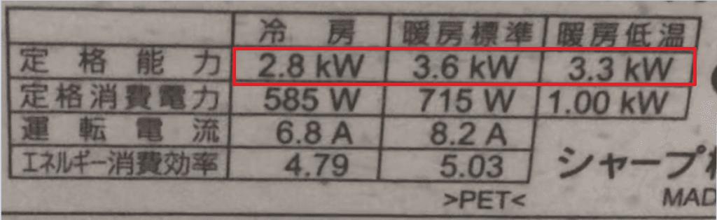 冷房 暖房 kw